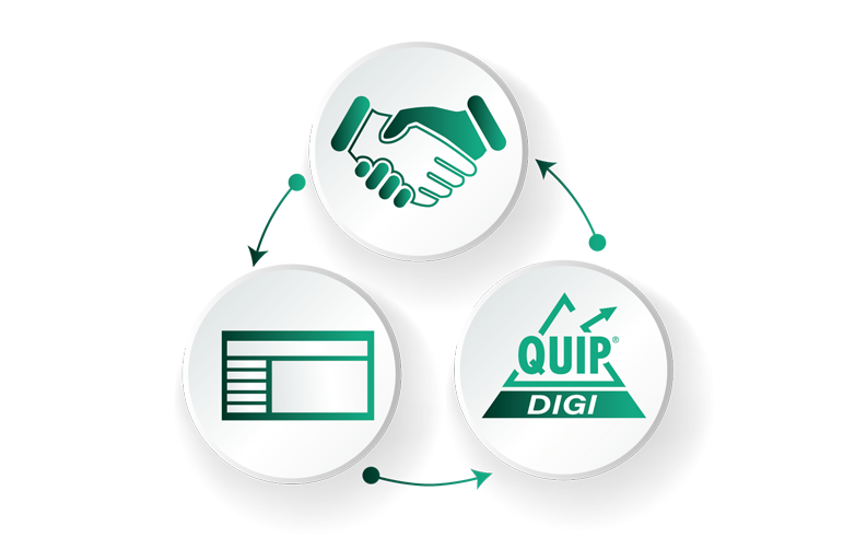 Individuelle Erfolgsbewerbung bei QUIP TDL